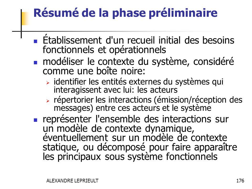 ALEXANDRE LEPRIEULT 176 Résumé de la phase préliminaire Établissement d'un recueil initial des besoins fonctionnels et opérationnels modéliser le cont