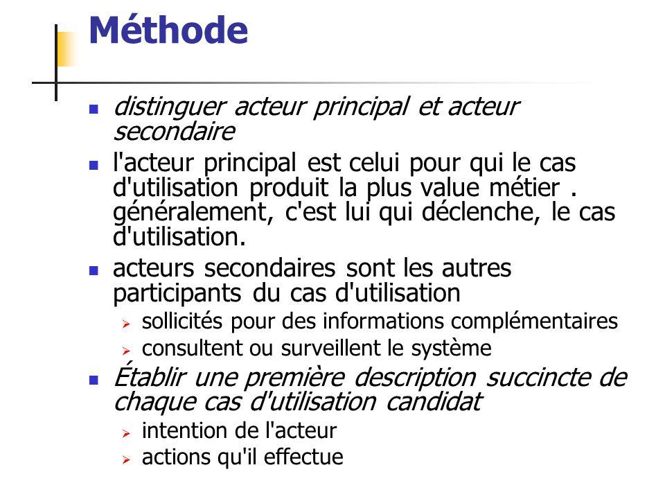 ALEXANDRE LEPRIEULT 183 Méthode distinguer acteur principal et acteur secondaire l'acteur principal est celui pour qui le cas d'utilisation produit la