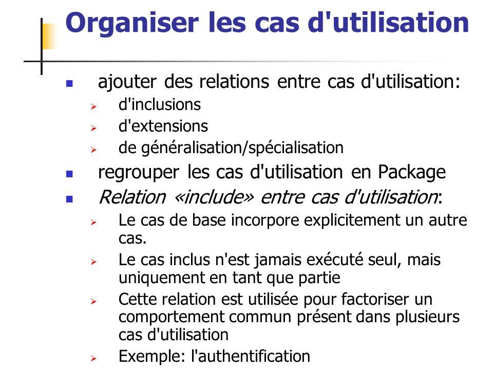 ALEXANDRE LEPRIEULT 188 Organiser les cas d'utilisation ajouter des relations entre cas d'utilisation: d'inclusions d'extensions de généralisation/spé