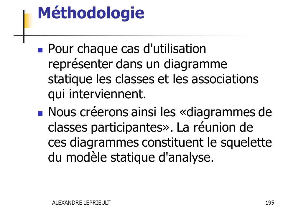 ALEXANDRE LEPRIEULT 195 Méthodologie Pour chaque cas d'utilisation représenter dans un diagramme statique les classes et les associations qui intervie