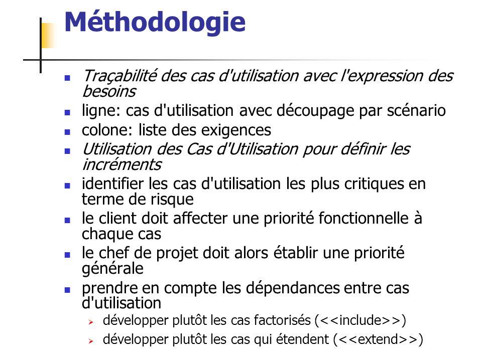 ALEXANDRE LEPRIEULT 197 Méthodologie Traçabilité des cas d'utilisation avec l'expression des besoins ligne: cas d'utilisation avec découpage par scéna