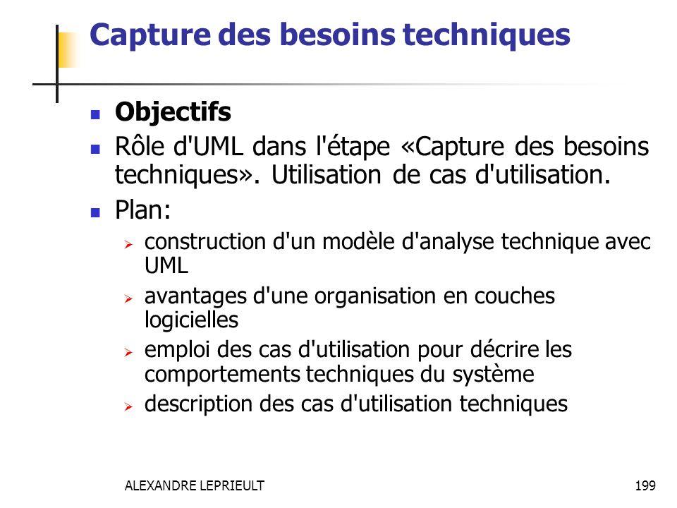 ALEXANDRE LEPRIEULT 199 Capture des besoins techniques Objectifs Rôle d'UML dans l'étape «Capture des besoins techniques». Utilisation de cas d'utilis
