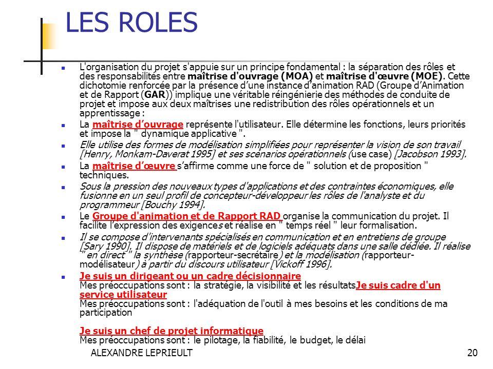 ALEXANDRE LEPRIEULT 20 LES ROLES L'organisation du projet s'appuie sur un principe fondamental : la séparation des rôles et des responsabilités entre