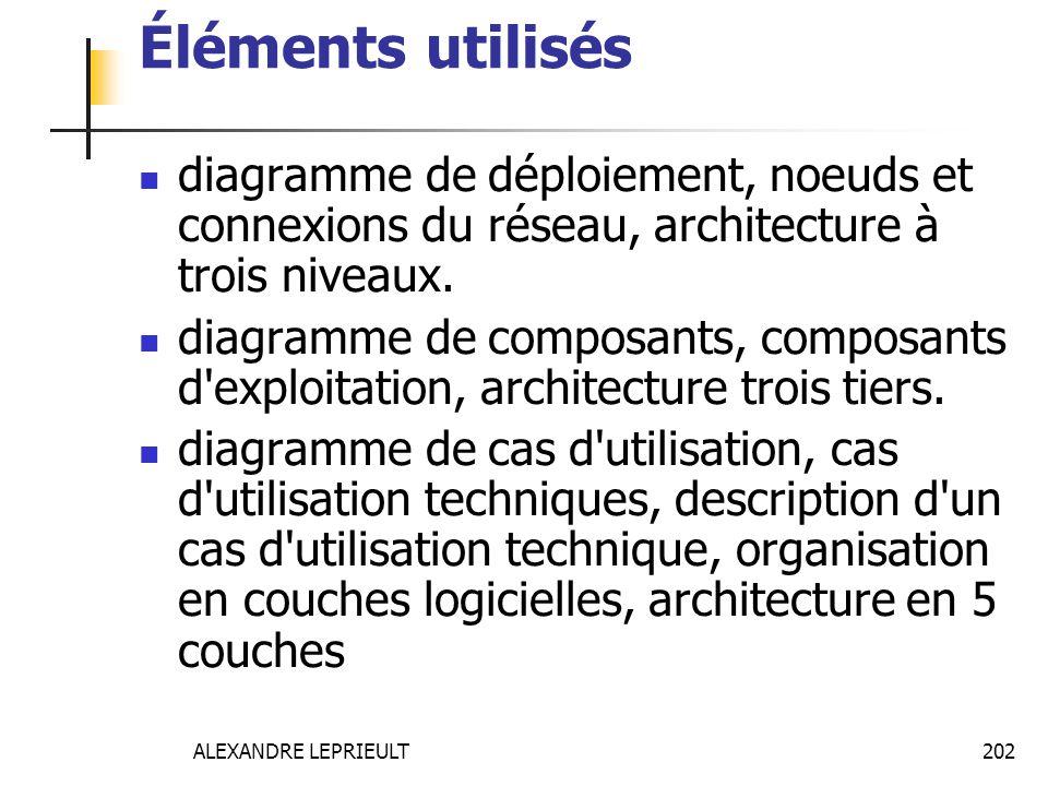 ALEXANDRE LEPRIEULT 202 Éléments utilisés diagramme de déploiement, noeuds et connexions du réseau, architecture à trois niveaux. diagramme de composa