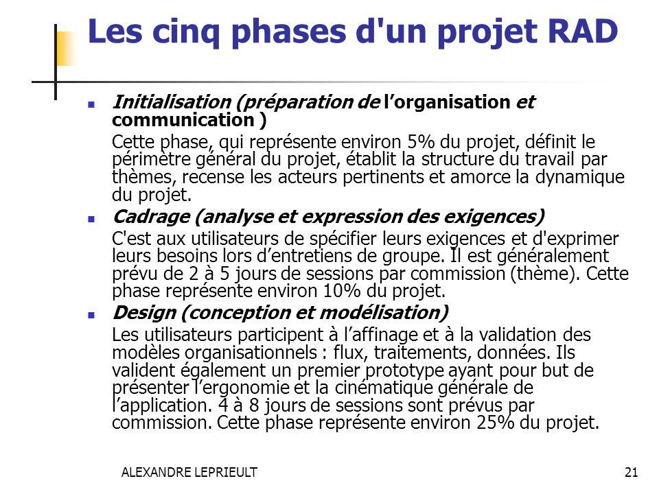 ALEXANDRE LEPRIEULT 21 Les cinq phases d'un projet RAD Initialisation (préparation de lorganisation et communication ) Cette phase, qui représente env