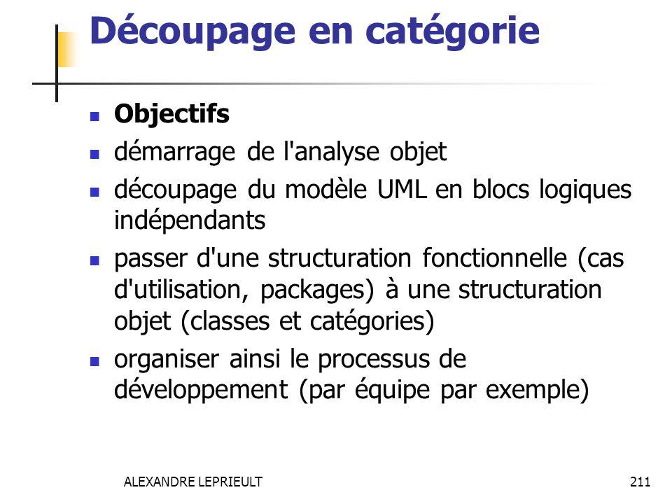 ALEXANDRE LEPRIEULT 211 Découpage en catégorie Objectifs démarrage de l'analyse objet découpage du modèle UML en blocs logiques indépendants passer d'