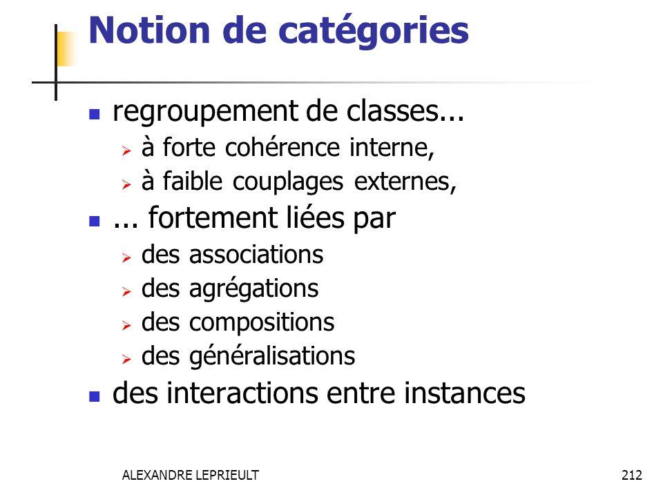 ALEXANDRE LEPRIEULT 212 Notion de catégories regroupement de classes... à forte cohérence interne, à faible couplages externes,... fortement liées par