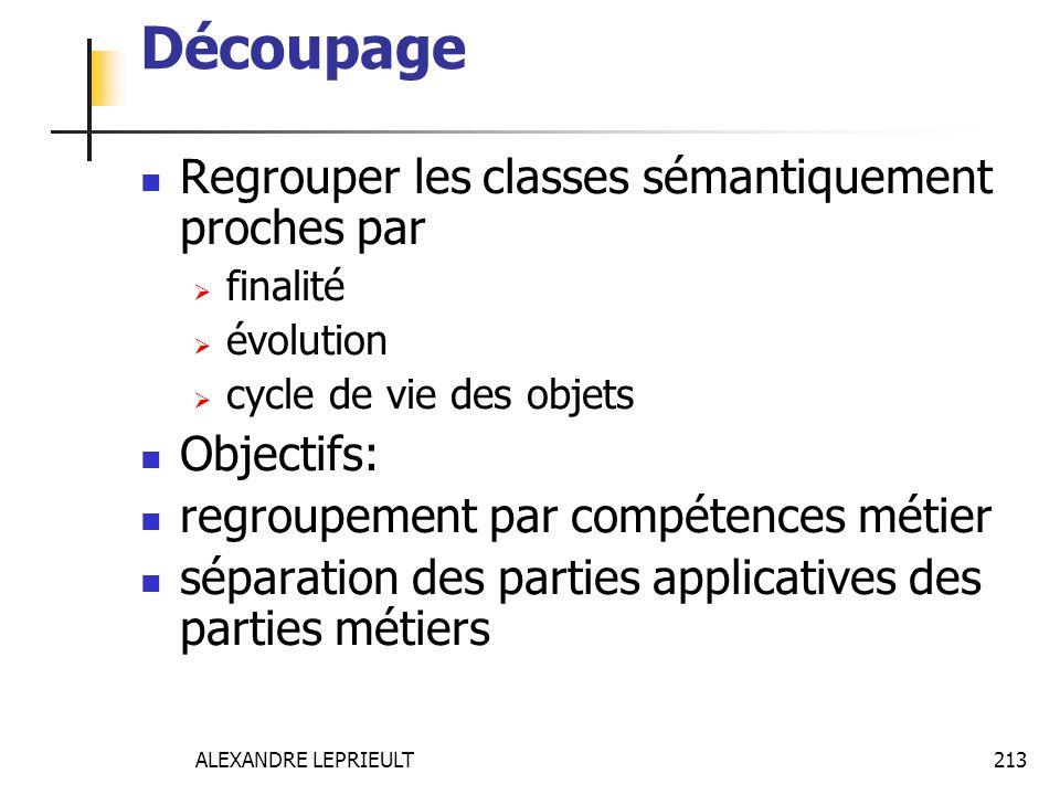 ALEXANDRE LEPRIEULT 213 Découpage Regrouper les classes sémantiquement proches par finalité évolution cycle de vie des objets Objectifs: regroupement