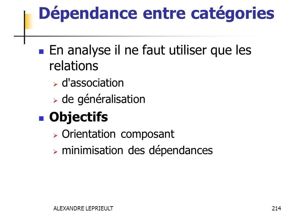 ALEXANDRE LEPRIEULT 214 Dépendance entre catégories En analyse il ne faut utiliser que les relations d'association de généralisation Objectifs Orienta