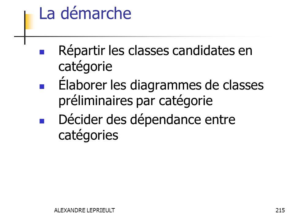 ALEXANDRE LEPRIEULT 215 La démarche Répartir les classes candidates en catégorie Élaborer les diagrammes de classes préliminaires par catégorie Décide