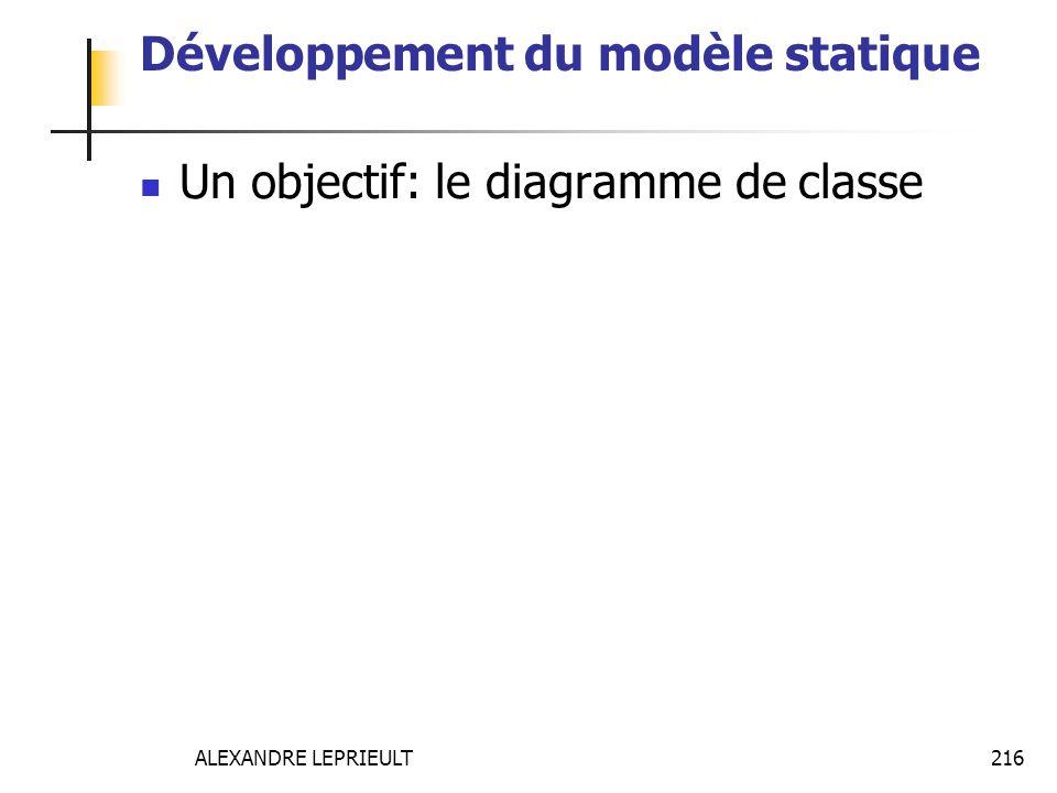 ALEXANDRE LEPRIEULT 216 Développement du modèle statique Un objectif: le diagramme de classe
