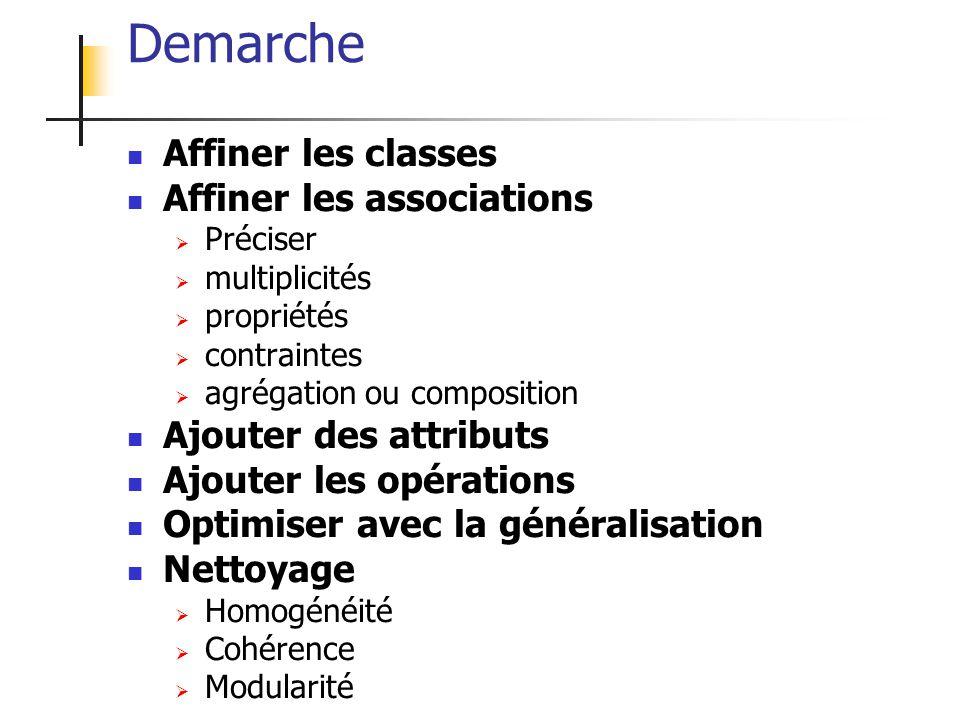 ALEXANDRE LEPRIEULT 218 Demarche Affiner les classes Affiner les associations Préciser multiplicités propriétés contraintes agrégation ou composition