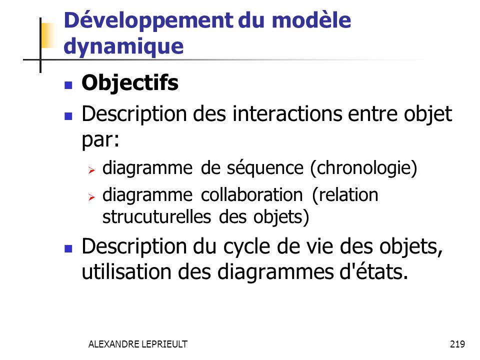 ALEXANDRE LEPRIEULT 219 Développement du modèle dynamique Objectifs Description des interactions entre objet par: diagramme de séquence (chronologie)