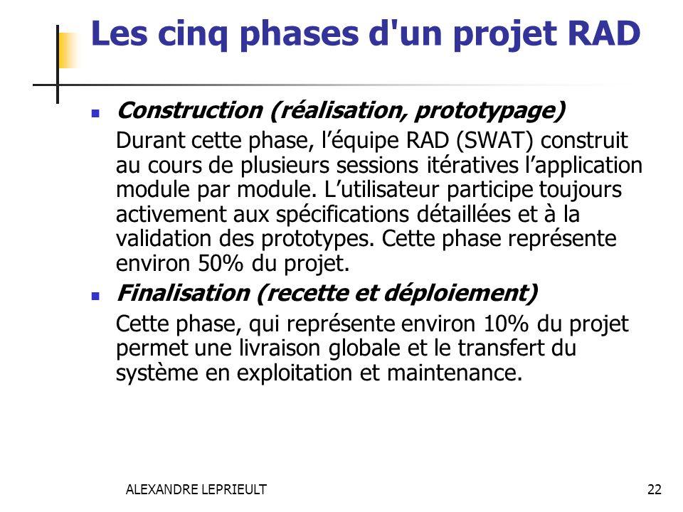 ALEXANDRE LEPRIEULT 22 Les cinq phases d'un projet RAD Construction (réalisation, prototypage) Durant cette phase, léquipe RAD (SWAT) construit au cou