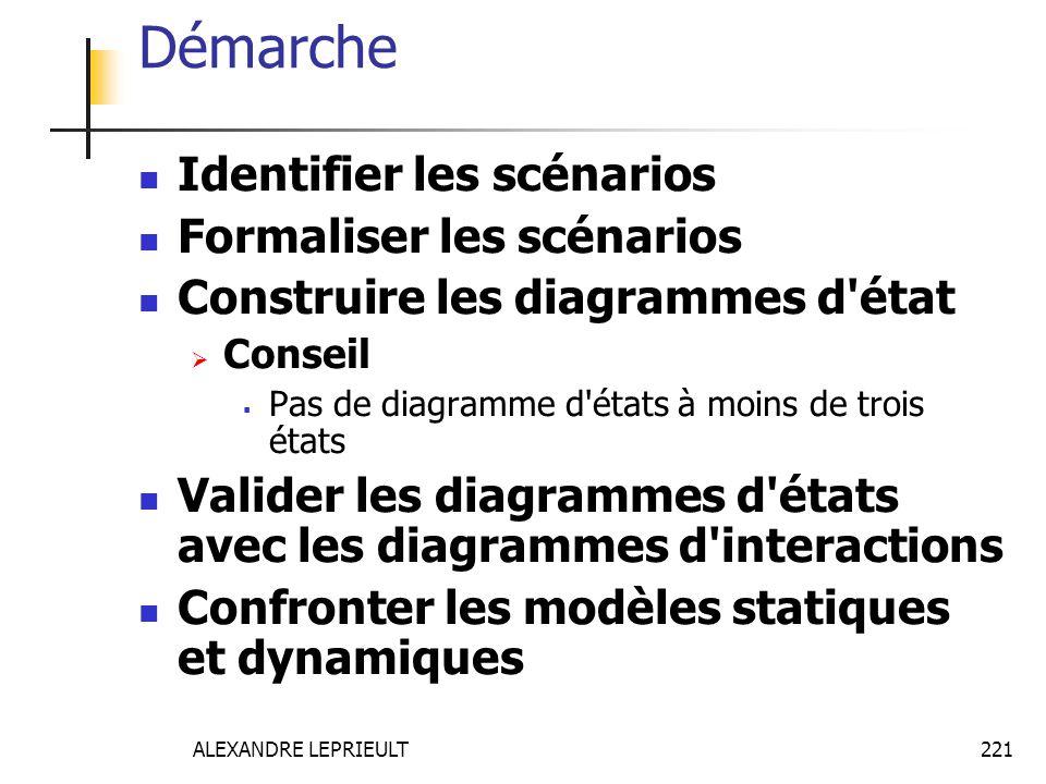 ALEXANDRE LEPRIEULT 221 Démarche Identifier les scénarios Formaliser les scénarios Construire les diagrammes d'état Conseil Pas de diagramme d'états à