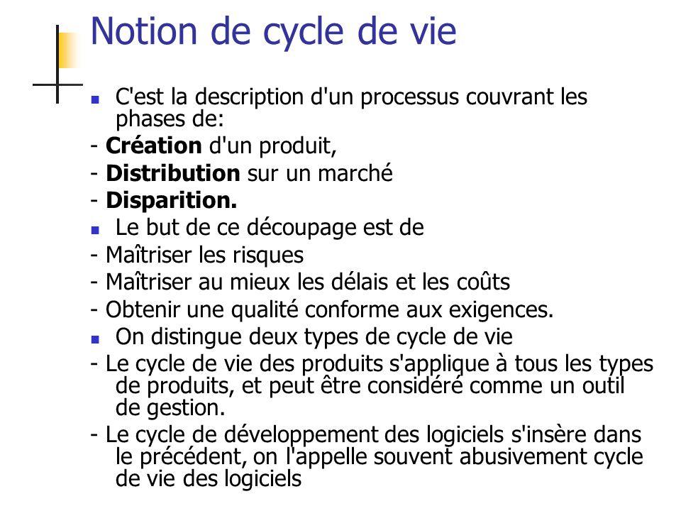 ALEXANDRE LEPRIEULT 229 Notion de cycle de vie C'est la description d'un processus couvrant les phases de: - Création d'un produit, - Distribution sur