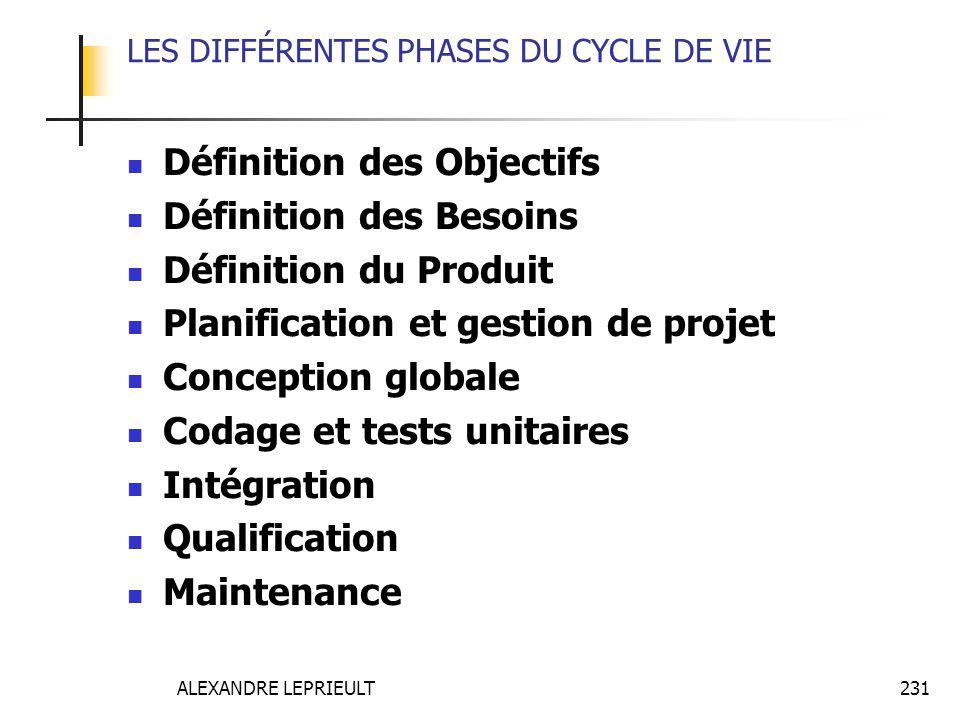 ALEXANDRE LEPRIEULT 231 LES DIFFÉRENTES PHASES DU CYCLE DE VIE Définition des Objectifs Définition des Besoins Définition du Produit Planification et