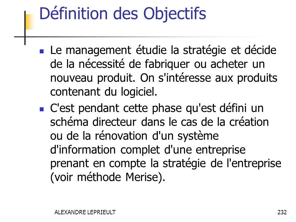 ALEXANDRE LEPRIEULT 232 Définition des Objectifs Le management étudie la stratégie et décide de la nécessité de fabriquer ou acheter un nouveau produi