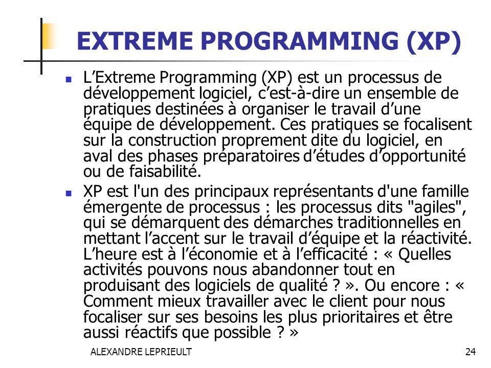ALEXANDRE LEPRIEULT 24 EXTREME PROGRAMMING (XP) LExtreme Programming (XP) est un processus de développement logiciel, cest-à-dire un ensemble de prati