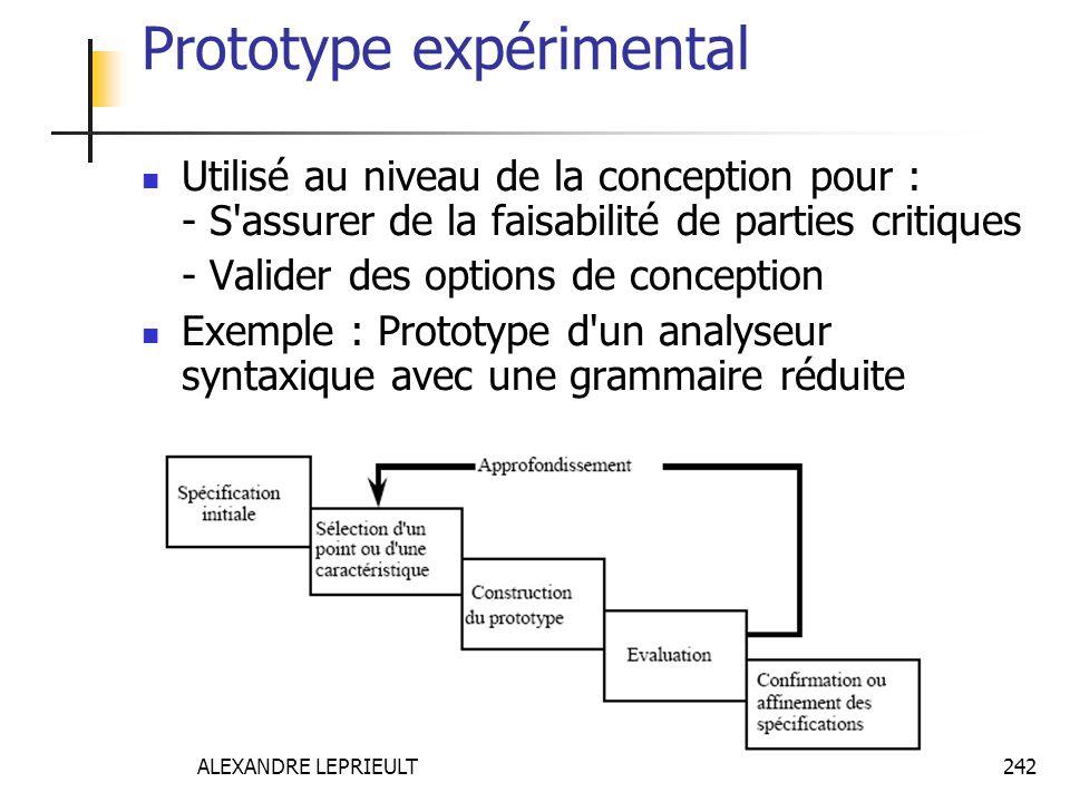 ALEXANDRE LEPRIEULT 242 Prototype expérimental Utilisé au niveau de la conception pour : - S'assurer de la faisabilité de parties critiques - Valider