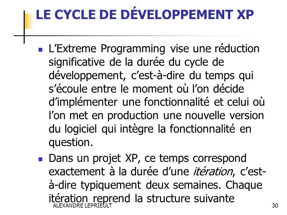 ALEXANDRE LEPRIEULT 30 LE CYCLE DE DÉVELOPPEMENT XP LExtreme Programming vise une réduction significative de la durée du cycle de développement, cest-