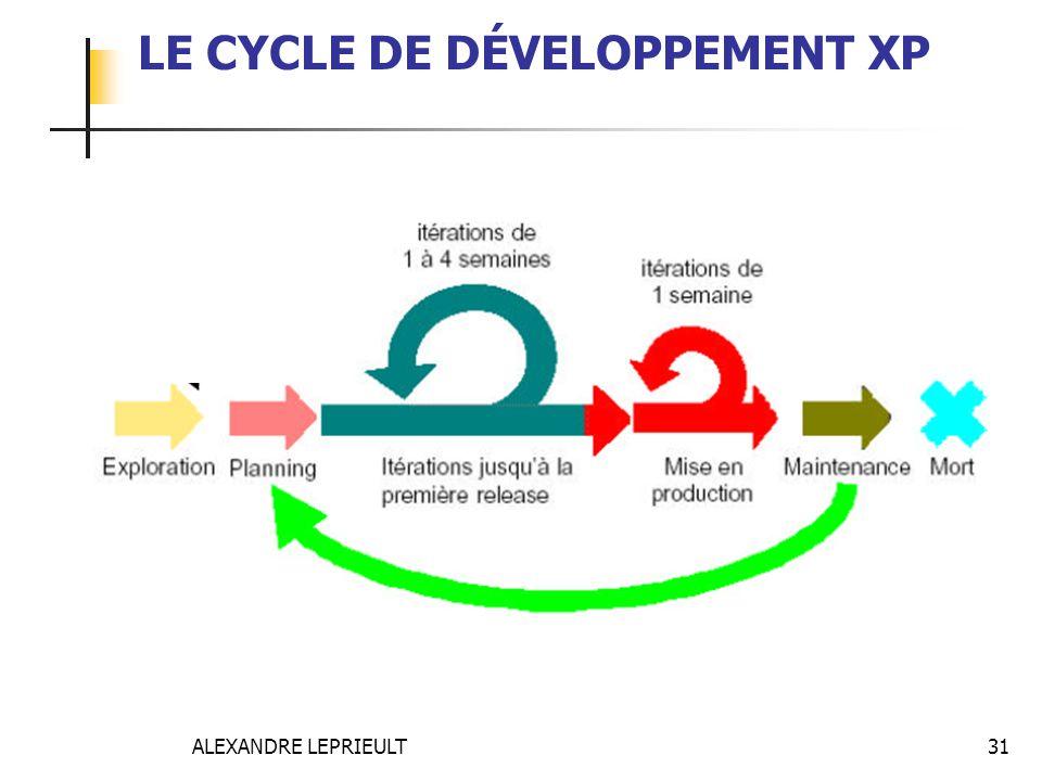 ALEXANDRE LEPRIEULT 31 LE CYCLE DE DÉVELOPPEMENT XP