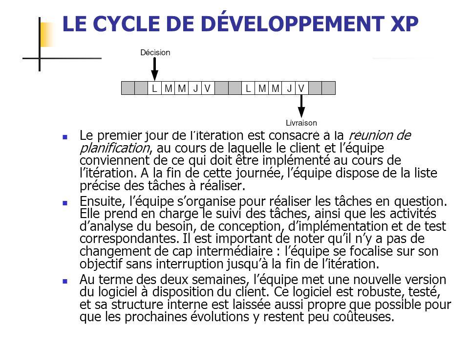 ALEXANDRE LEPRIEULT 32 LE CYCLE DE DÉVELOPPEMENT XP Le premier jour de litération est consacré à la réunion de planification, au cours de laquelle le