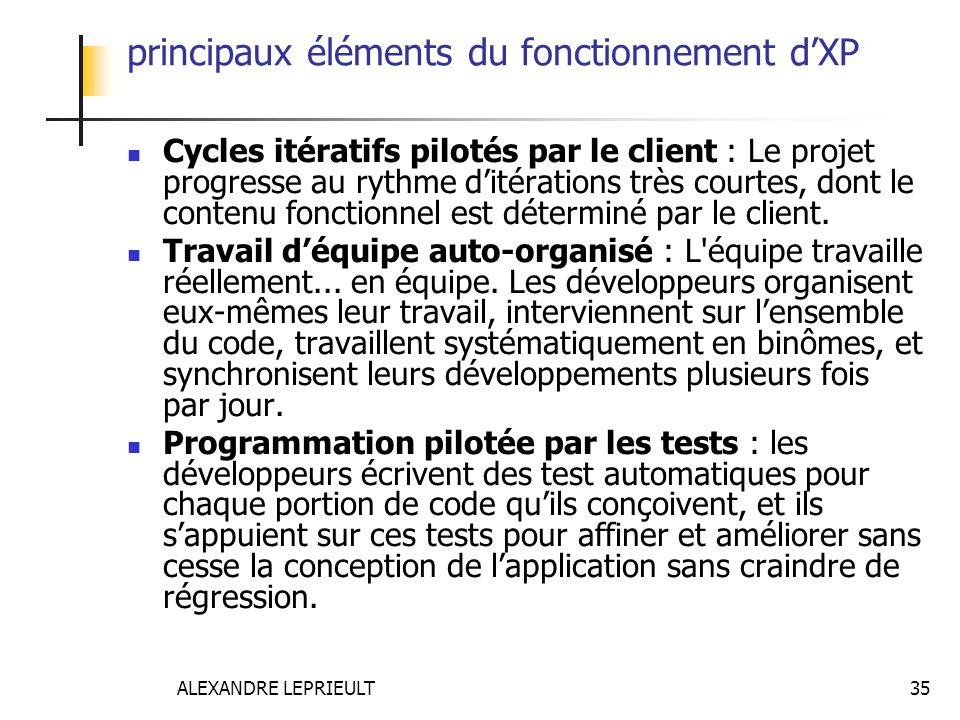 ALEXANDRE LEPRIEULT 35 principaux éléments du fonctionnement dXP Cycles itératifs pilotés par le client : Le projet progresse au rythme ditérations tr
