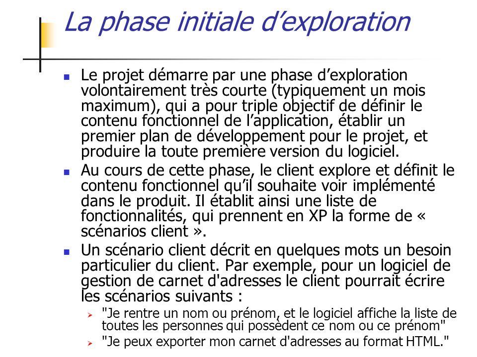 ALEXANDRE LEPRIEULT 37 La phase initiale dexploration Le projet démarre par une phase dexploration volontairement très courte (typiquement un mois max