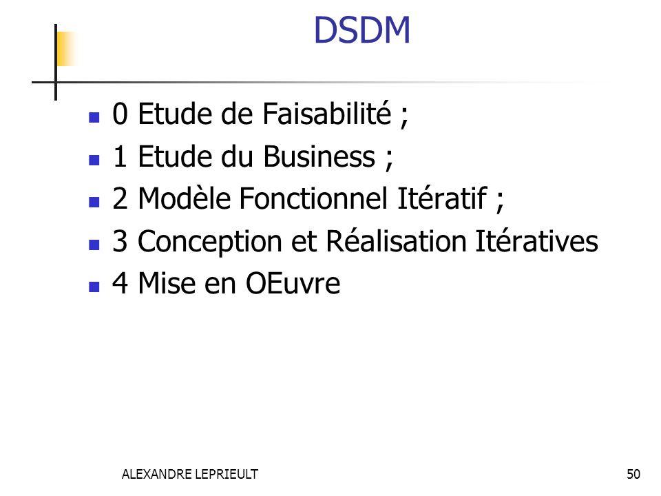 ALEXANDRE LEPRIEULT 50 DSDM 0 Etude de Faisabilité ; 1 Etude du Business ; 2 Modèle Fonctionnel Itératif ; 3 Conception et Réalisation Itératives 4 Mi