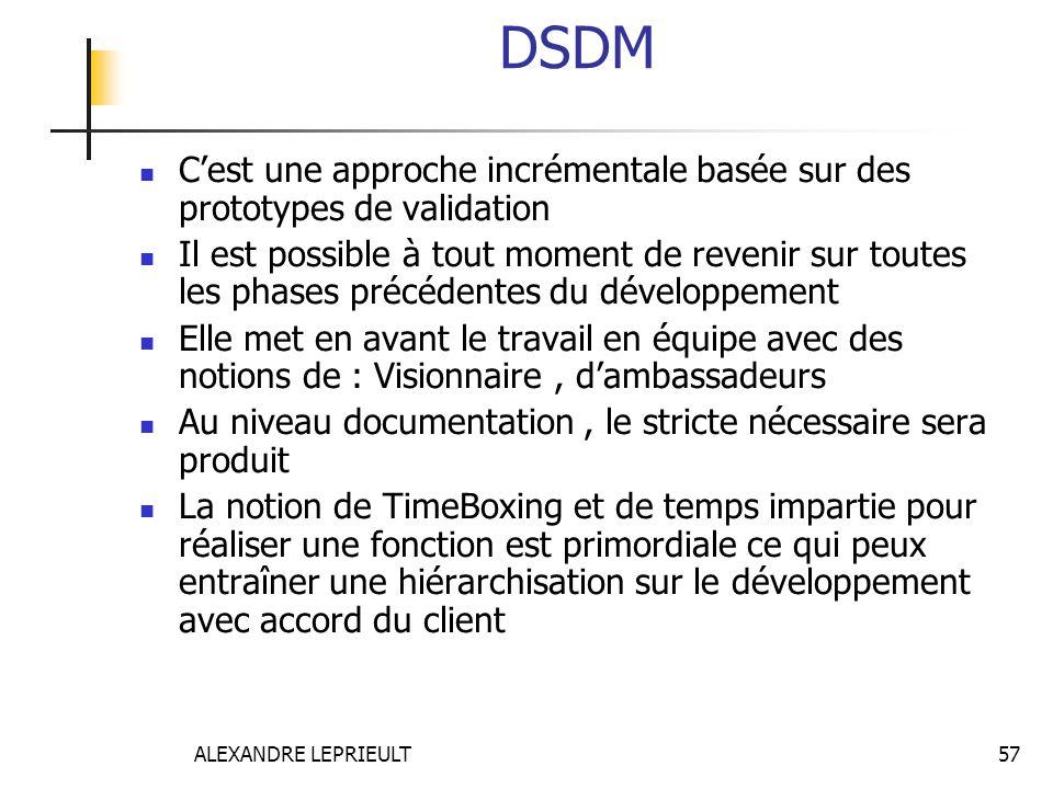ALEXANDRE LEPRIEULT 57 DSDM Cest une approche incrémentale basée sur des prototypes de validation Il est possible à tout moment de revenir sur toutes