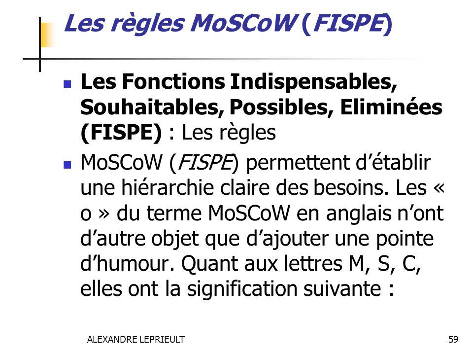 ALEXANDRE LEPRIEULT 59 Les règles MoSCoW (FISPE) Les Fonctions Indispensables, Souhaitables, Possibles, Eliminées (FISPE) : Les règles MoSCoW (FISPE)