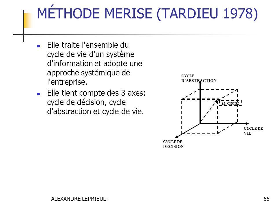 ALEXANDRE LEPRIEULT 66 MÉTHODE MERISE (TARDIEU 1978) Elle traite l'ensemble du cycle de vie d'un système d'information et adopte une approche systémiq