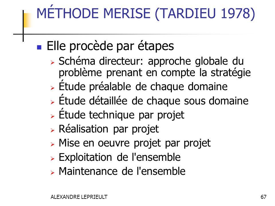 ALEXANDRE LEPRIEULT 67 MÉTHODE MERISE (TARDIEU 1978) Elle procède par étapes Schéma directeur: approche globale du problème prenant en compte la strat