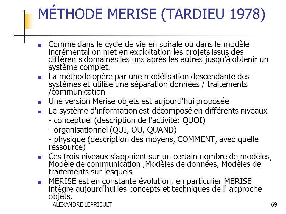 ALEXANDRE LEPRIEULT 69 MÉTHODE MERISE (TARDIEU 1978) Comme dans le cycle de vie en spirale ou dans le modèle incrémental on met en exploitation les pr