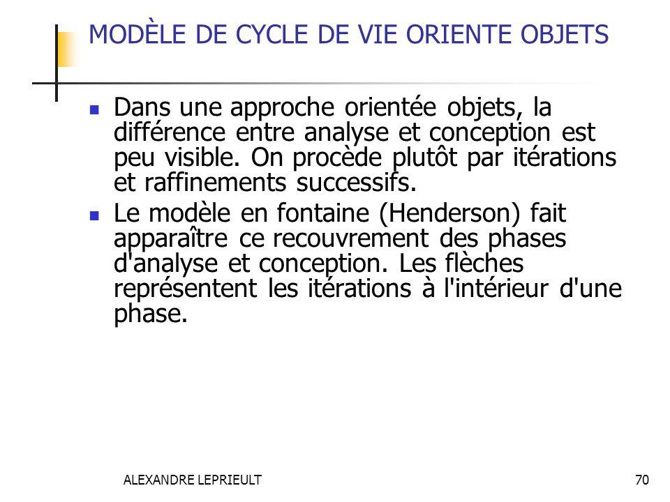 ALEXANDRE LEPRIEULT 70 MODÈLE DE CYCLE DE VIE ORIENTE OBJETS Dans une approche orientée objets, la différence entre analyse et conception est peu visi