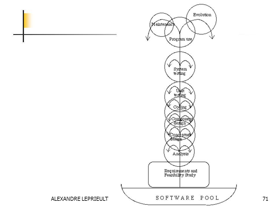 ALEXANDRE LEPRIEULT 71