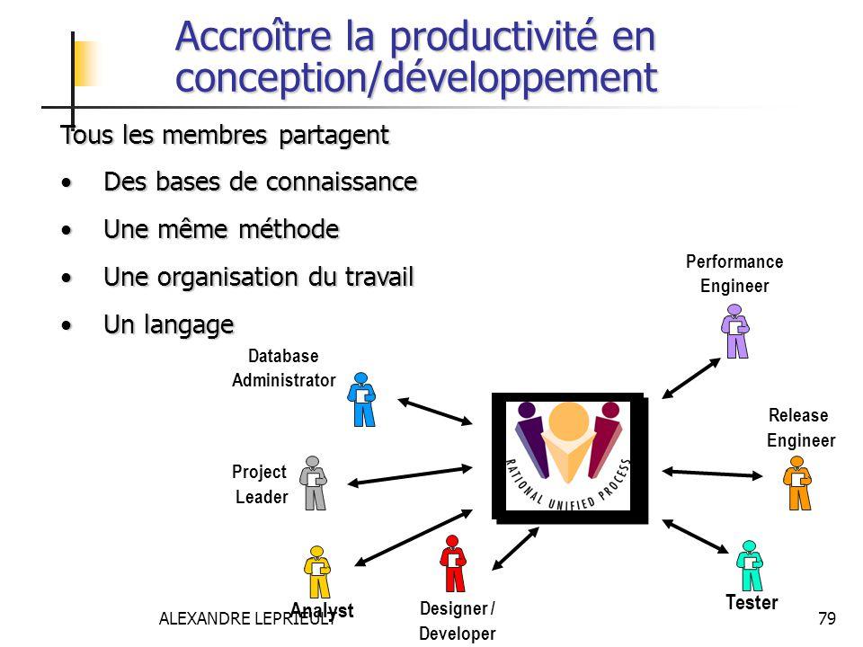 ALEXANDRE LEPRIEULT 79 Accroître la productivité en conception/développement Tous les membres partagent Des bases de connaissanceDes bases de connaiss