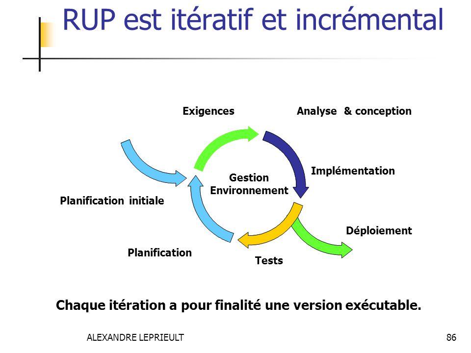 ALEXANDRE LEPRIEULT 86 RUP est itératif et incrémental Exigences Planification initiale Planification Tests Déploiement Implémentation Analyse & conce