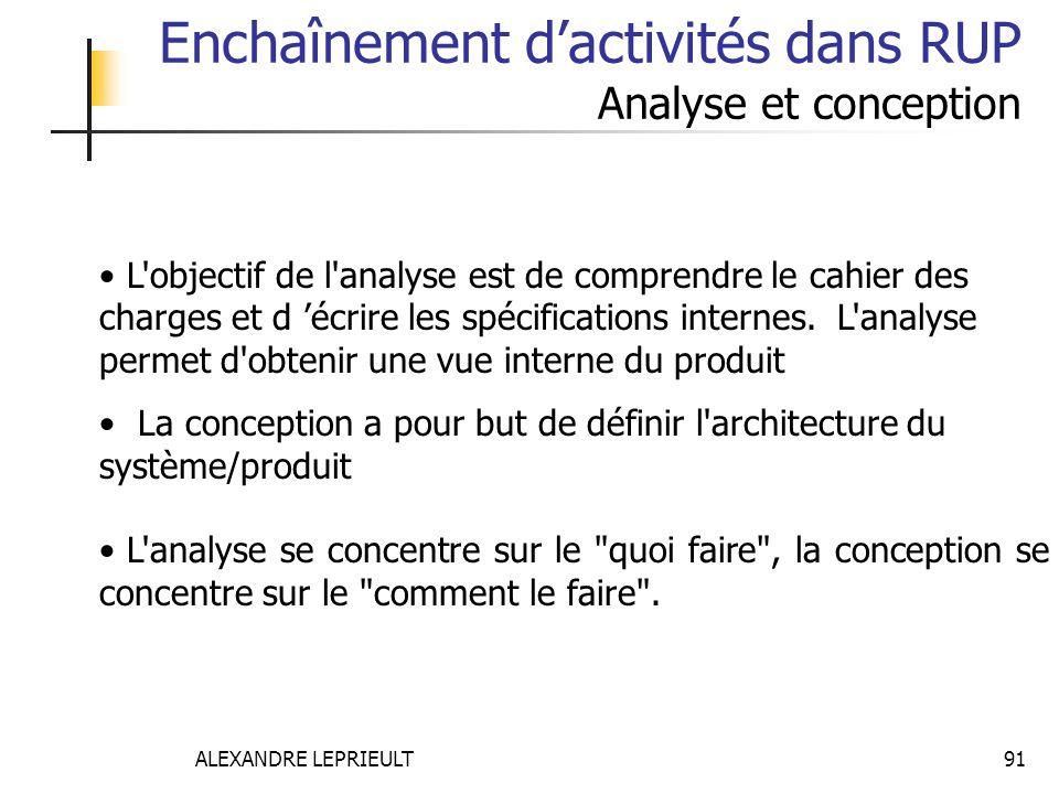 ALEXANDRE LEPRIEULT 91 Enchaînement dactivités dans RUP Analyse et conception L'objectif de l'analyse est de comprendre le cahier des charges et d écr