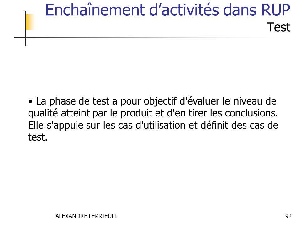 ALEXANDRE LEPRIEULT 92 Enchaînement dactivités dans RUP Test La phase de test a pour objectif d'évaluer le niveau de qualité atteint par le produit et