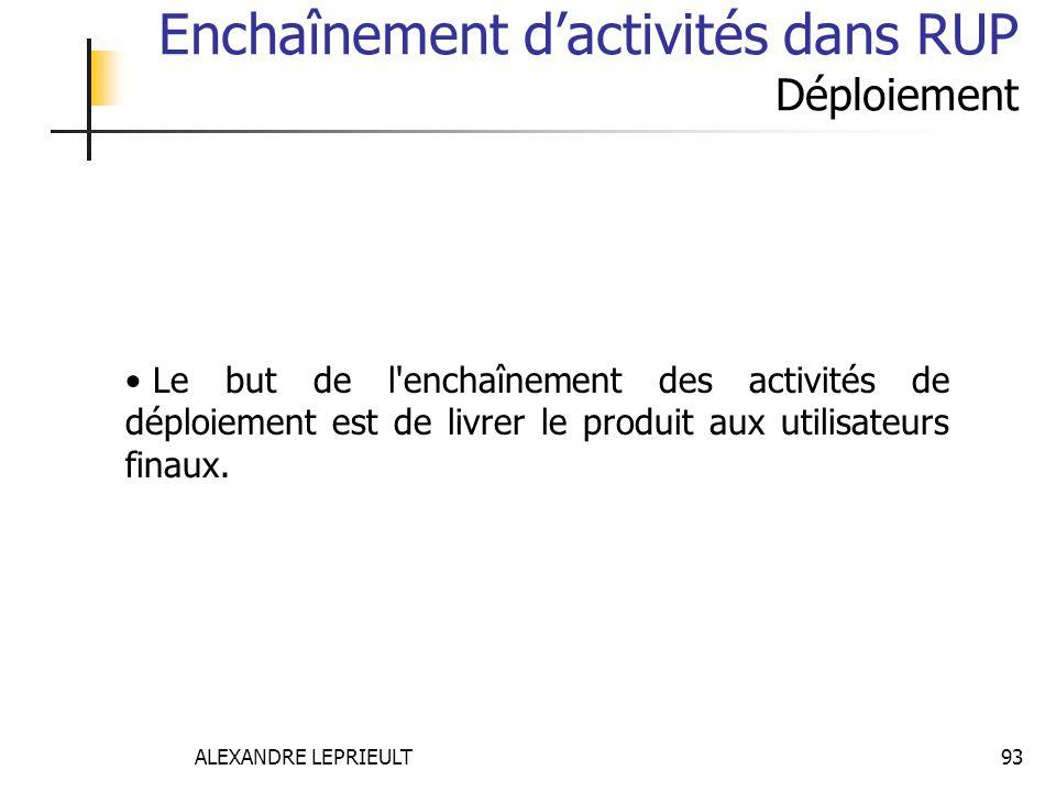 ALEXANDRE LEPRIEULT 93 Enchaînement dactivités dans RUP Déploiement Le but de l'enchaînement des activités de déploiement est de livrer le produit aux