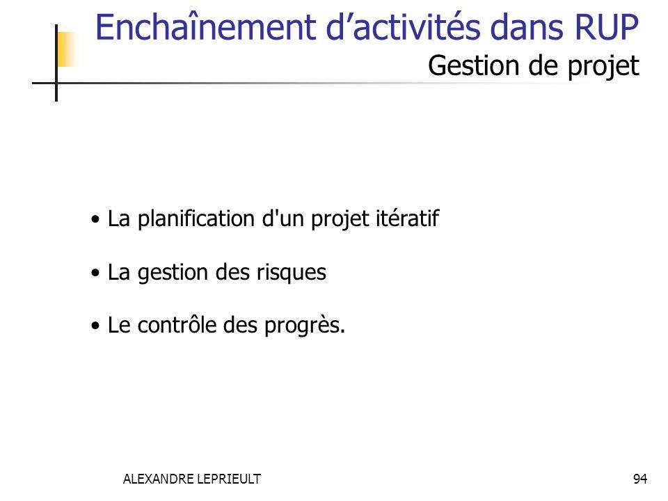 ALEXANDRE LEPRIEULT 94 Enchaînement dactivités dans RUP Gestion de projet La planification d'un projet itératif La gestion des risques Le contrôle des