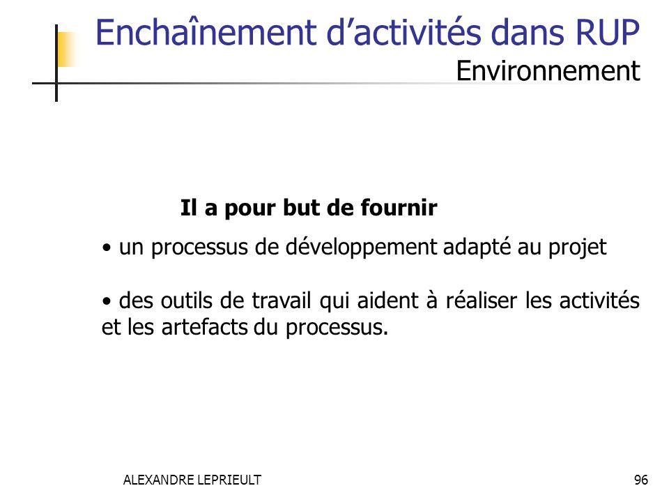 ALEXANDRE LEPRIEULT 96 Enchaînement dactivités dans RUP Environnement un processus de développement adapté au projet des outils de travail qui aident