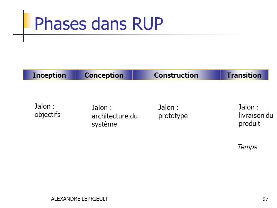 ALEXANDRE LEPRIEULT 97 Phases dans RUP InceptionConceptionConstructionTransition Temps Jalon : objectifs Jalon : architecture du système Jalon : proto