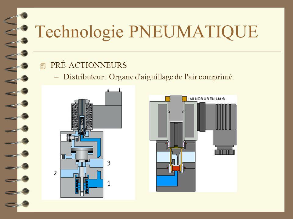 Technologie PNEUMATIQUE 4 PRÉ-ACTIONNEURS –Distributeur : Organe d'aiguillage de l'air comprimé.