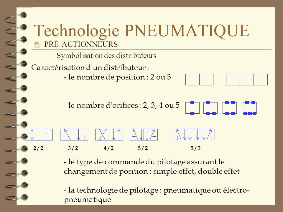 Technologie PNEUMATIQUE 4 PRÉ-ACTIONNEURS –Symbolisation des distributeurs Caractérisation d'un distributeur : - le nombre de position : 2 ou 3 - le n