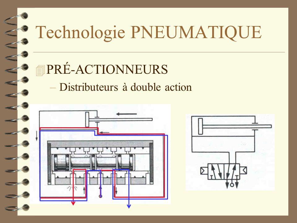 Technologie PNEUMATIQUE 4 PRÉ-ACTIONNEURS –Distributeurs à double action