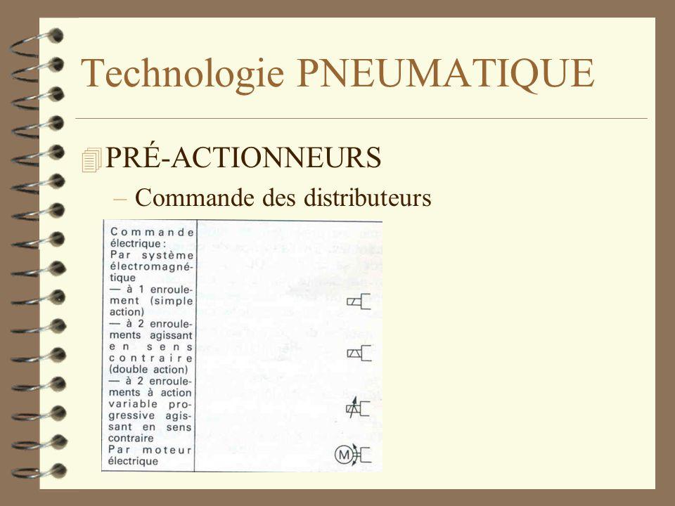 Technologie PNEUMATIQUE 4 PRÉ-ACTIONNEURS –Commande des distributeurs