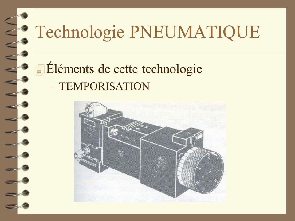 Technologie PNEUMATIQUE 4 Éléments de cette technologie –TEMPORISATION